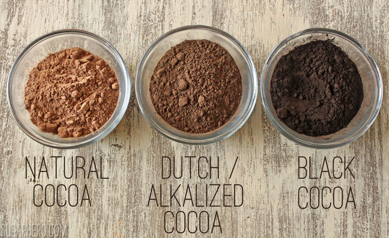 Different Cocoa Powders from SugarHero.com